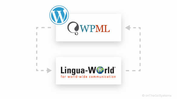 Lingua-World und WPML Kooperation